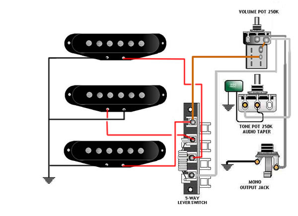 guitar wiring, tips, tricks, schematics and links wiring receptacles in parallel bridge on standard strat wiring with bridge pickup on off using a push pull pot
