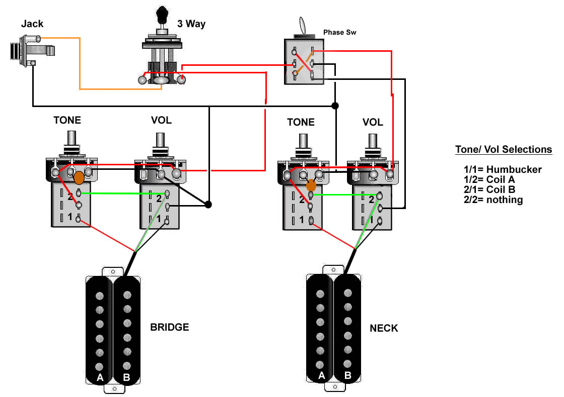 guitar wiring tips tricks schematics and links 2 humbuckers 2 vol 2 tone phase switch and coil select