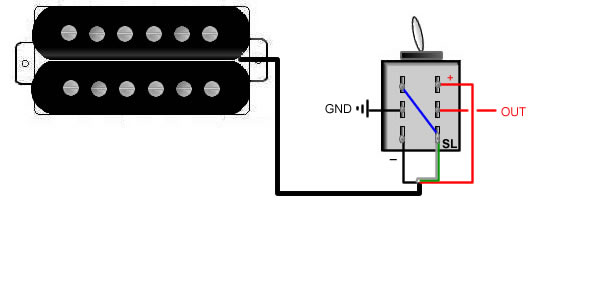 Guitar wiring, tips, tricks, schematics and links