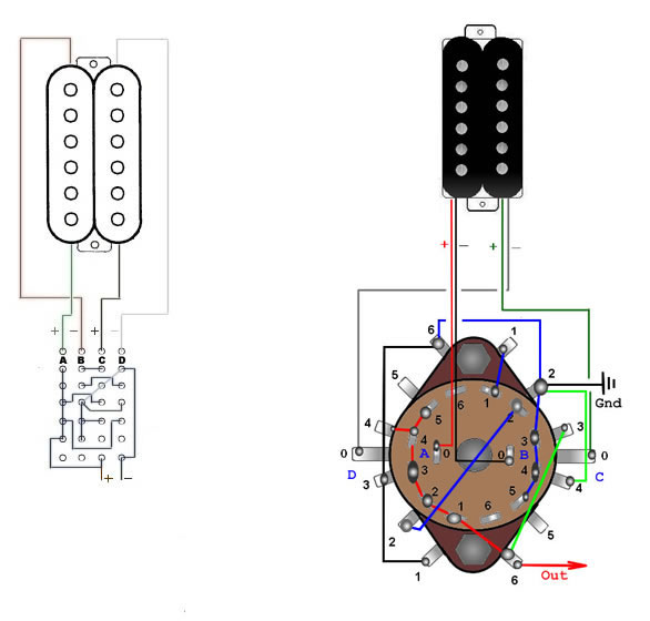 six way rotary switch for two singlecoils or one humbucker these drawings show a connection diagram on the left and the wiring of the six way 4 pole rotary availiable from allparts this switch is a stacked dual